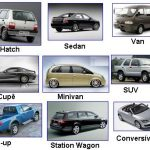 Categorias de Carros